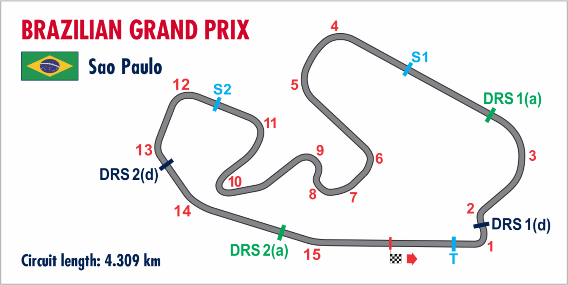 hight resolution of the pit straight and the reta oposta or back straight are both designated as drs zones which means slipstreaming comes into play