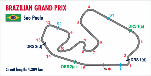 small resolution of the pit straight and the reta oposta or back straight are both designated as drs zones which means slipstreaming comes into play