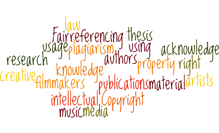 word cloud what is copyright