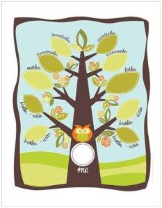 Albero genealogico: attività per bambini