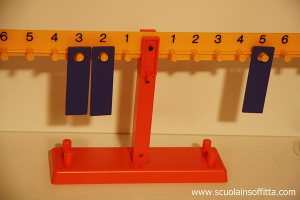 bilancia matematica