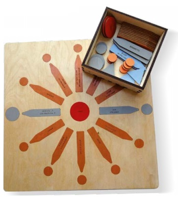 materiale montessori 3d