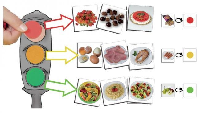 Famoso Come proporre l'educazione alimentare ai bambini con i giochi BV03