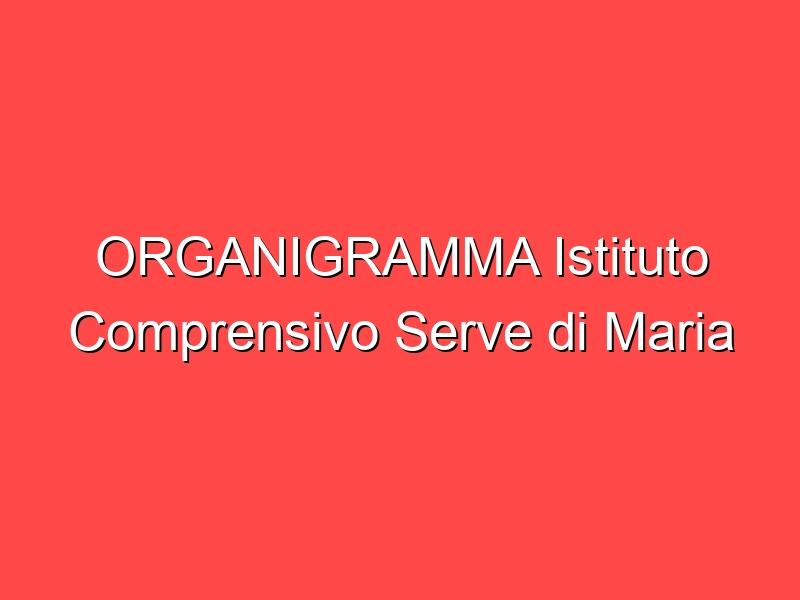 ORGANIGRAMMA Istituto Comprensivo Serve di Maria via faentina – Firenze (FI)