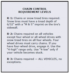 caltrans_chains