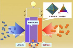 PEM-fuelcell-diagram-2015-huang_mid