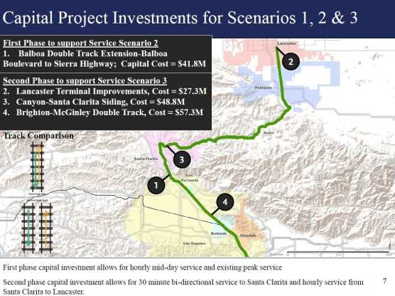 Metrolink Antelope Valley Line proposed Scenarios 1-3 - four capital projects