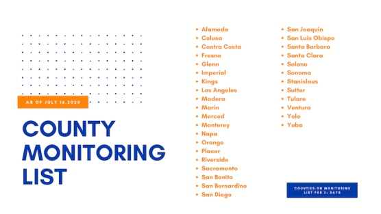 County Monitoring