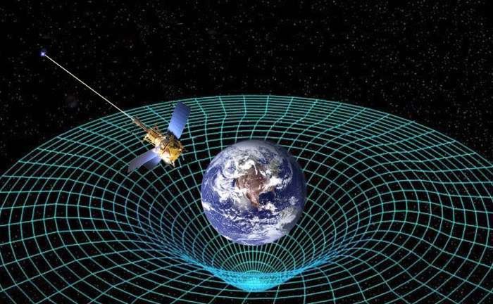 How strong is gravity on other planets?