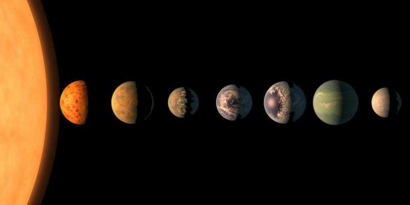 recently discovered solar system