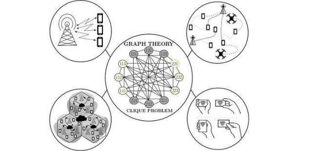 A clique away from more efficient networks