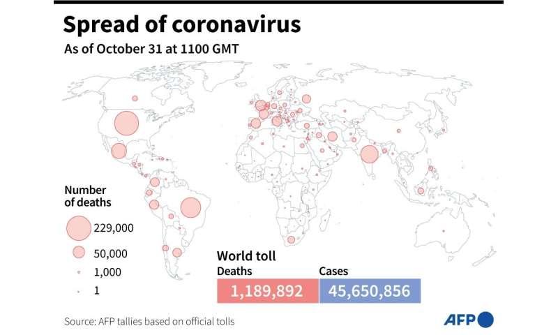 Spread of coronavirus
