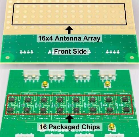 Researchers develop a compact 28 GHz transceiver supporting dual-polarized MIMO