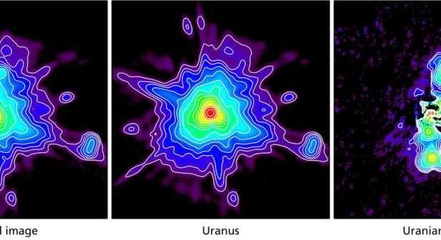 Uranian moon in new light
