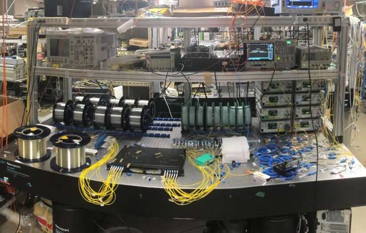 World's first transmission of 1 Petabit/s using a single-core multimode optical fiber