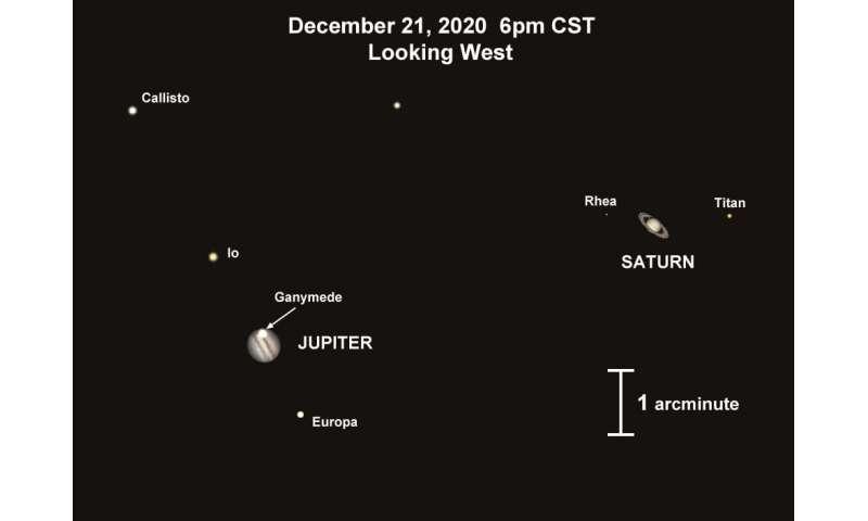 En diciembre, Júpiter, Saturno se verá como un planeta doble por primera vez desde la Edad Media