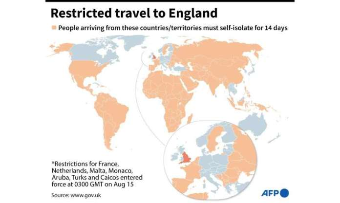 Restricted travel to England