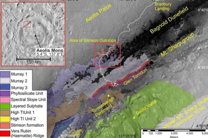 गेल क्रेटर में प्राचीन टिब्बा क्षेत्रों द्वारा दर्ज मंगल की बदलती आदत