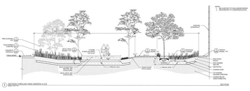Not 'if', but 'when': city planners need to design for flooding. These examples show the way