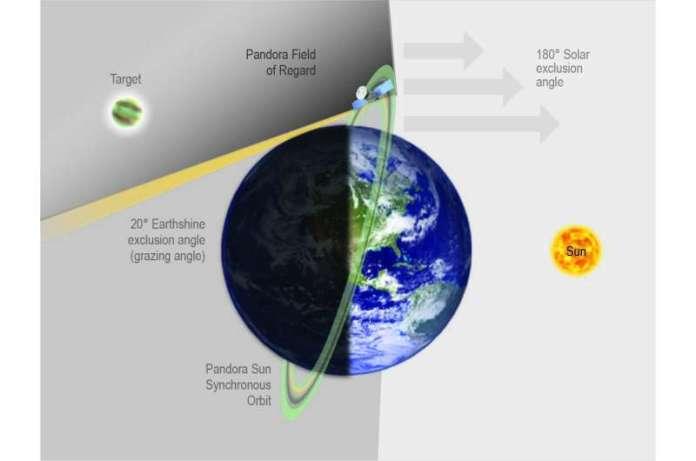 भानुमती मिशन विदेशी दुनिया की जांच में नासा की क्षमताओं का विस्तार करेगा