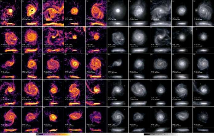 At cosmic noon, puffy galaxies make stars for longer