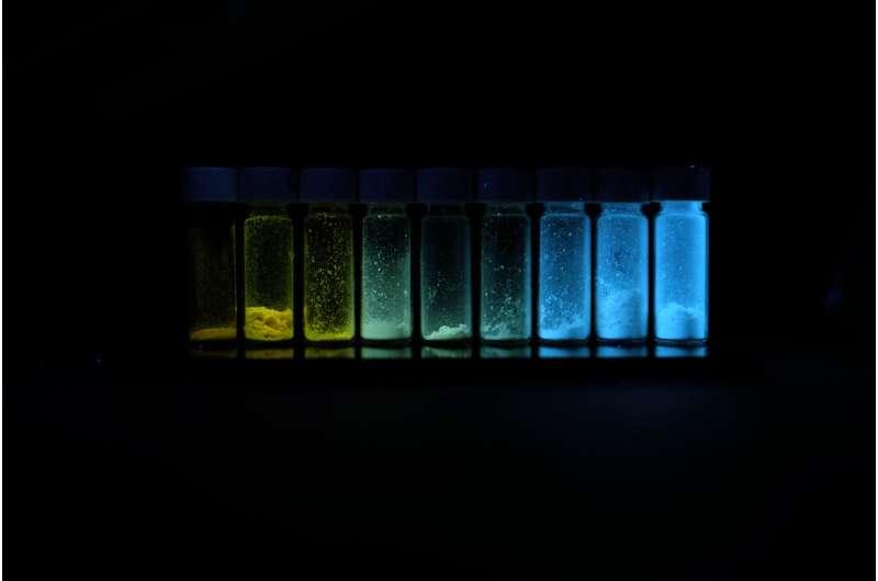 Chain length determines molecular colour