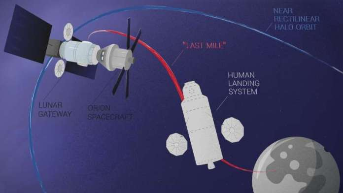 Skoltech and MIT researchers identify optimal human landing system architectures to land on the Moon