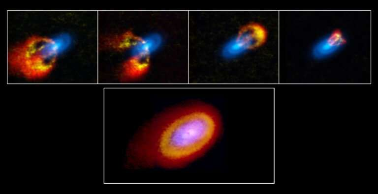 Study of young, chaotic star system reveals planet formation secrets