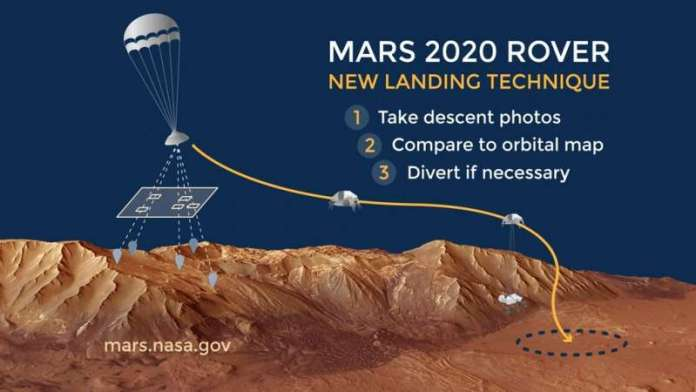 Tricky Terrain: Helping to Assure a Safe Rover Landing