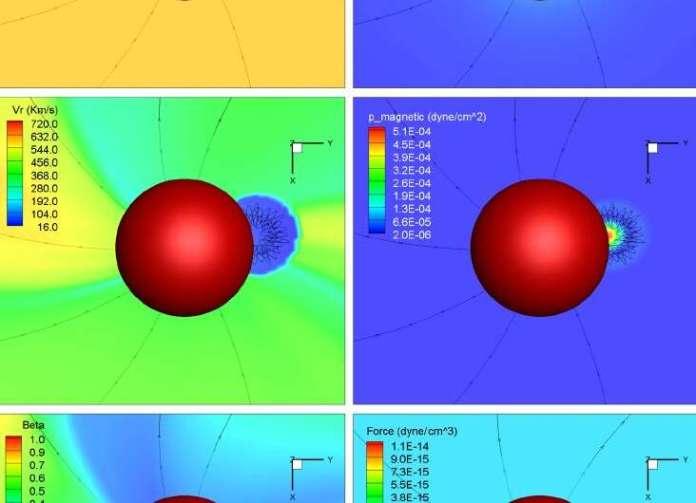 सौर हवा किस दिशा में चलती है?