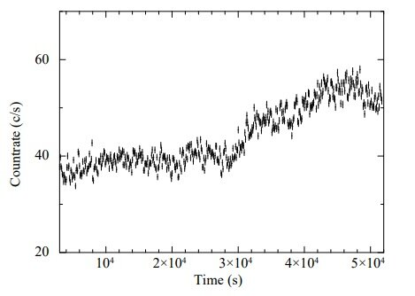 Binary X-ray with black hole GRS 1915 + 105 has a variable wind magnetic disk, the study suggests