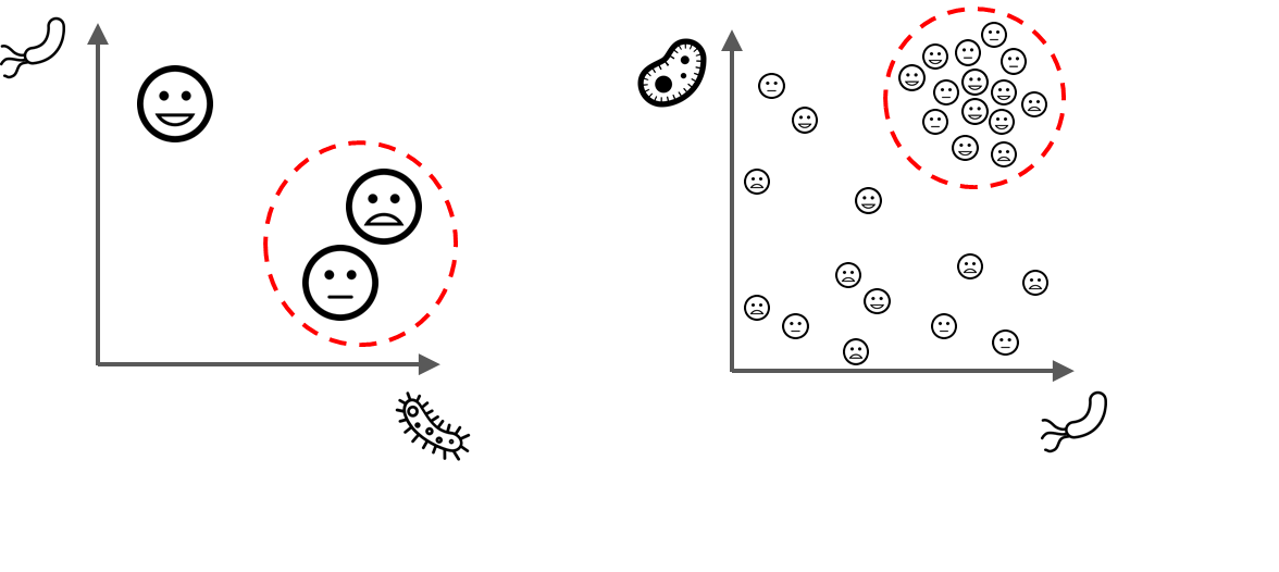 New game advances research into the microbes that play a