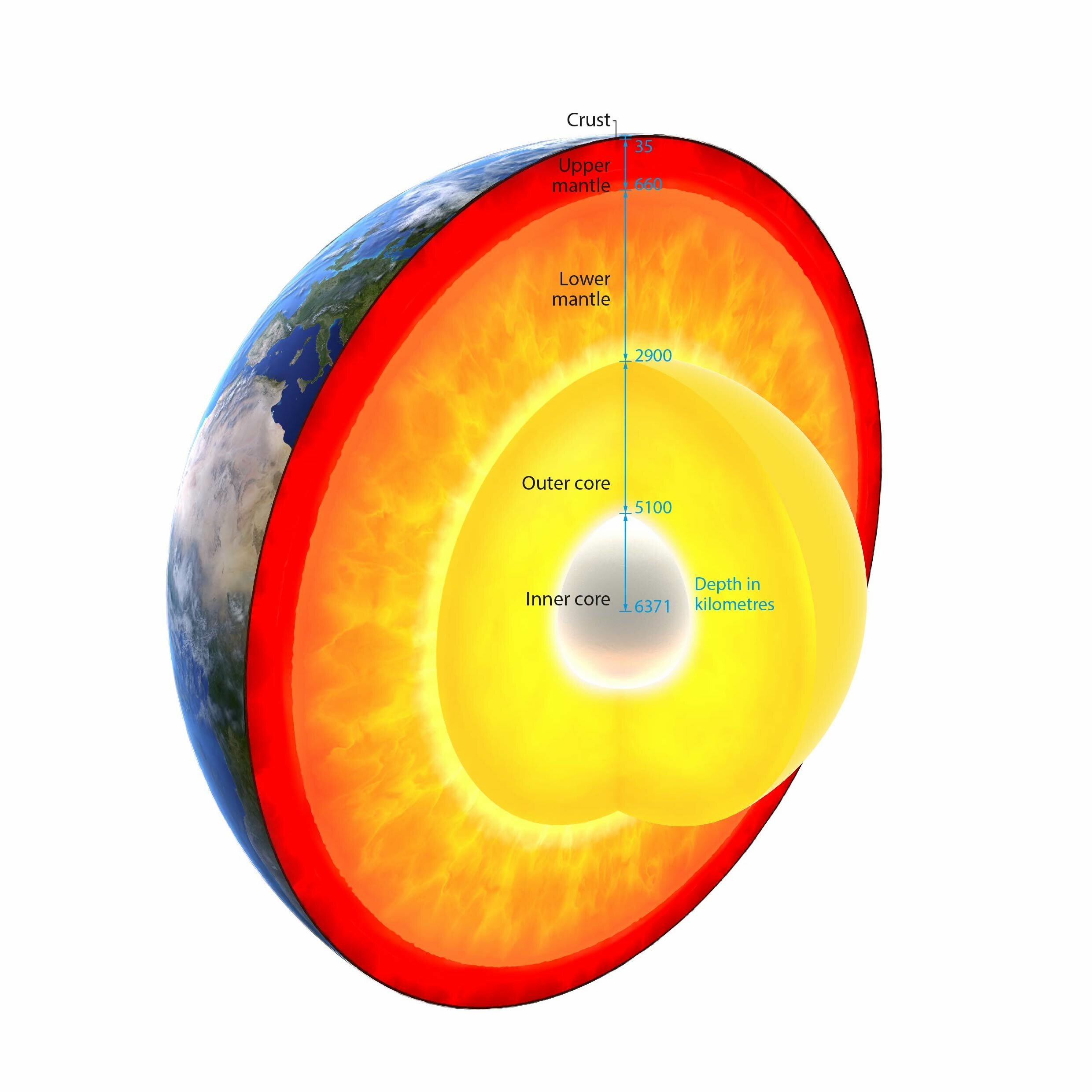 Innovative Method Enables New View Into Earth S Interior