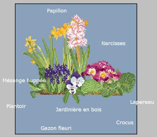 https://i0.wp.com/sd-5.archive-host.com/membres/images/164353825412355948/jardiniere_projet.JPG