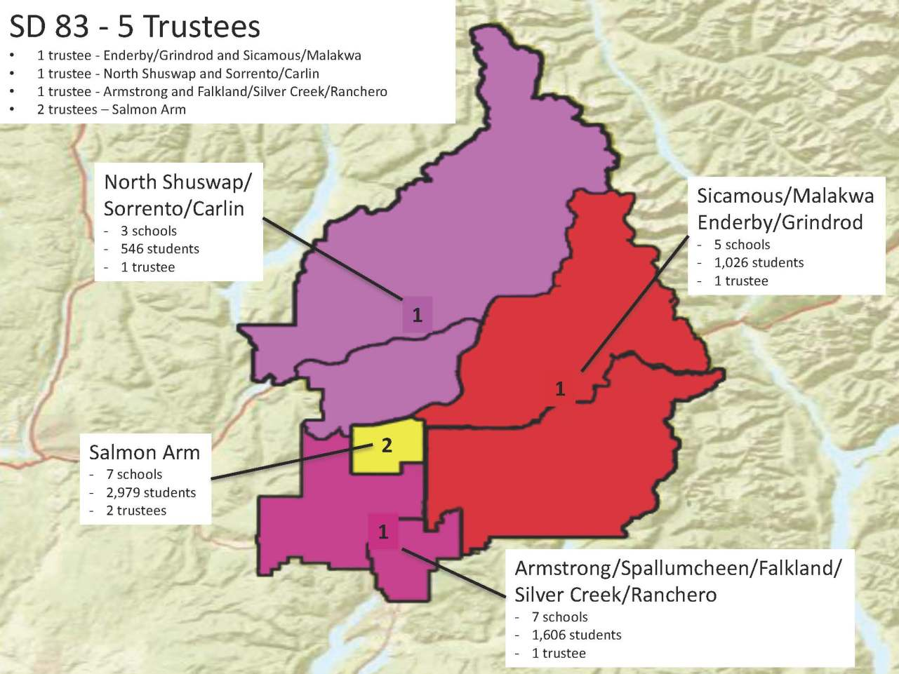 Final Approved Trustee Variation - 5 Trustees