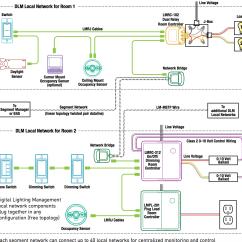 Cbus Dali Wiring Diagram Junction Box Pruefkontakt Cooper Lighting Control Somurich