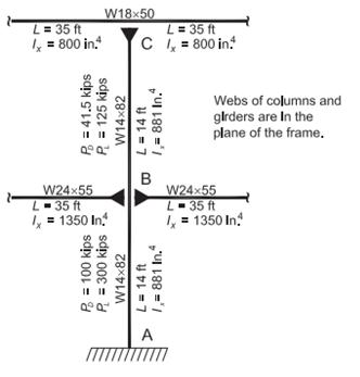 Example E.4A W-shape compression member (moment frame