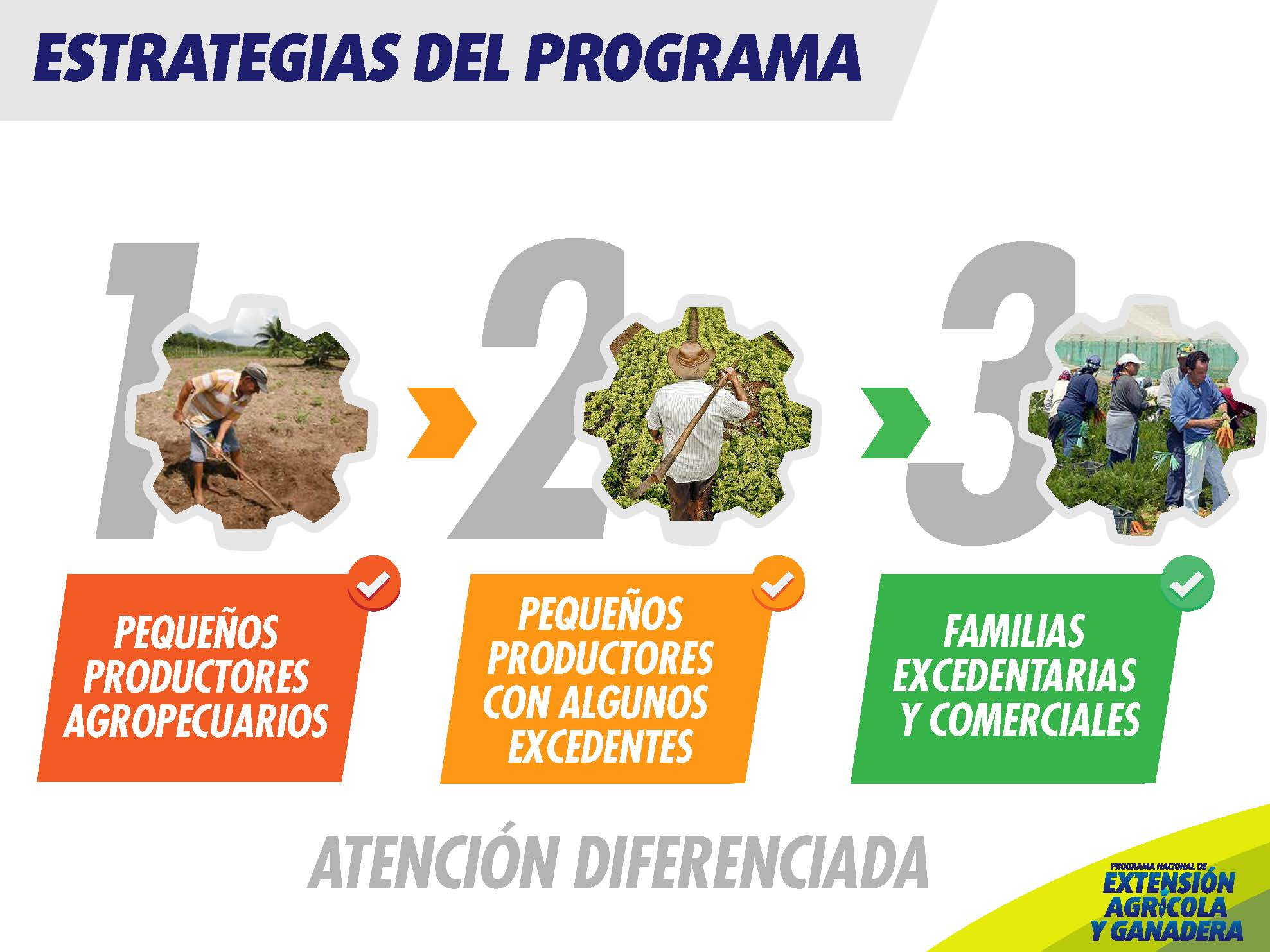 EXPO ZAMORANO EXTENSIONISMO_Página_05