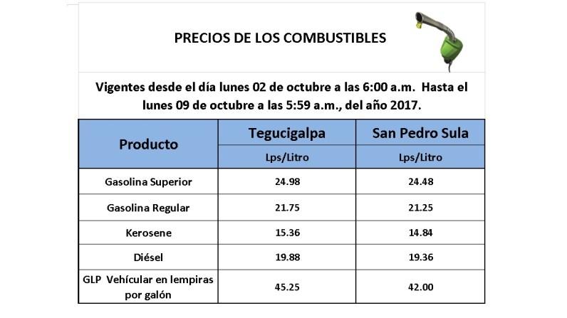 Precios de los Combustibles 02 de octubre 2017
