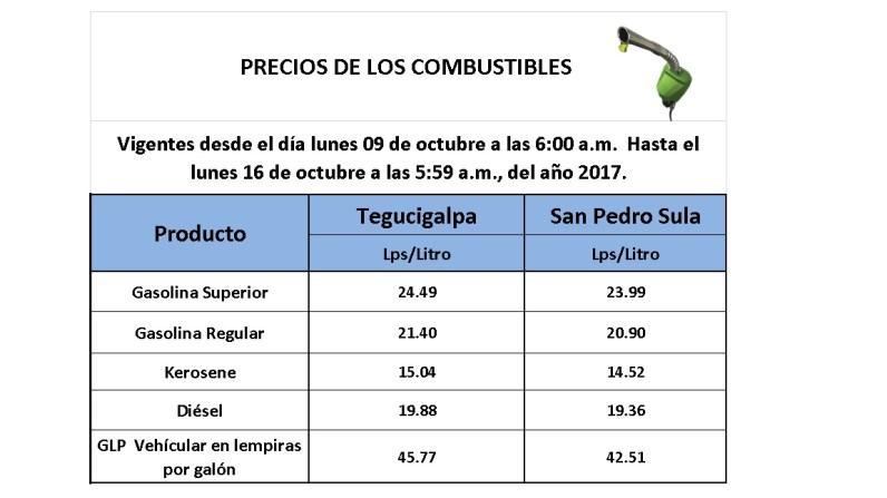 Precios de los Combustibles 09 de octubre 2017
