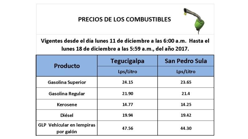 Precios de los Combustibles 11 de diciembre 2017