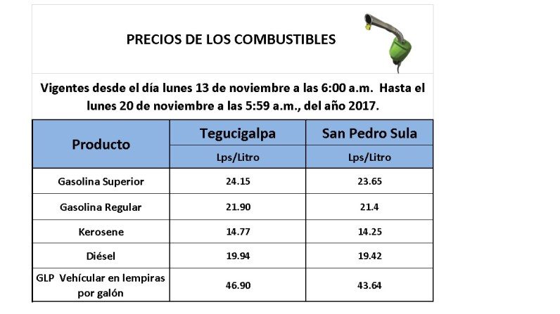 Precios de los Combustibles 13 de noviembre 2017
