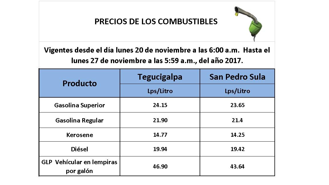 Precios de los Combustibles 20 de noviembre 2017