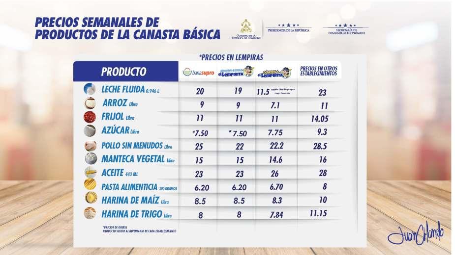 PRECIOS CANASTA BASICA DE 11.01.2018 pdf