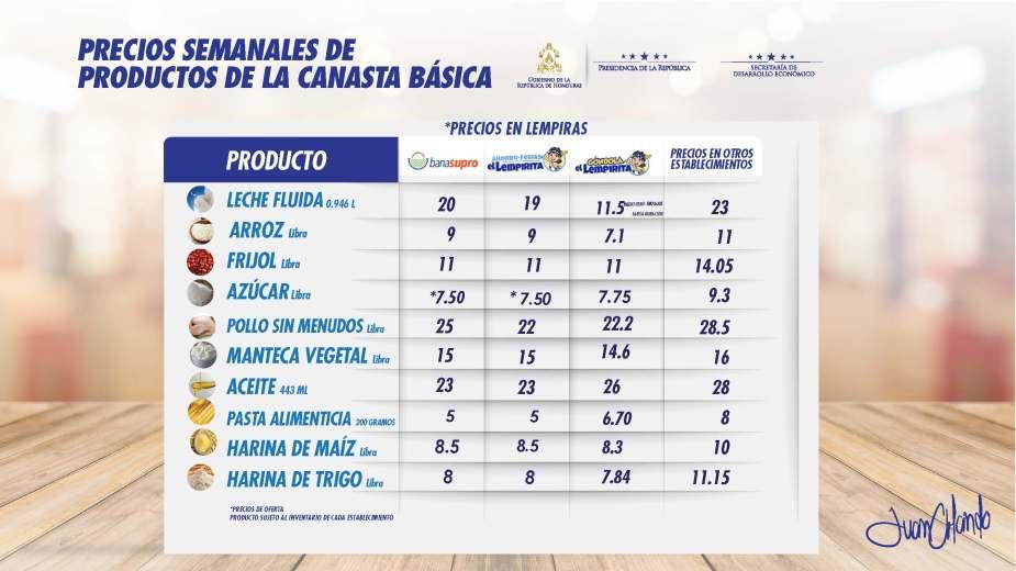 PRECIOS CANASTA BASICA DE 25.01.2017 pdf