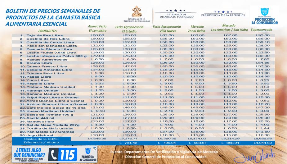 Boletin de precios semanales de la CBAE del 12 al 15 de noviembre 2018 corregido