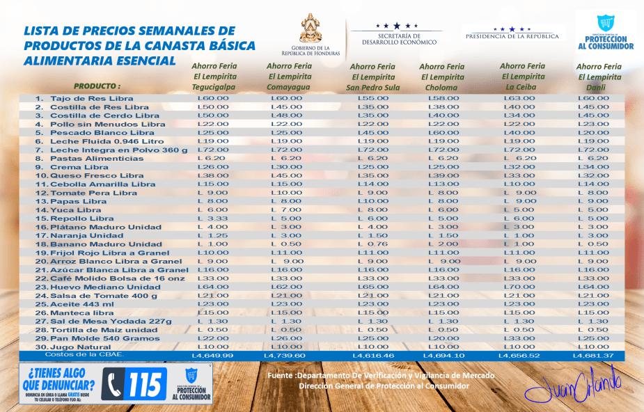 listado de precios de la CBAE el Lempirita correspondiente 23 al 25 de noviembre 2018