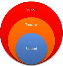 , ESL China – An ESL Teachers Report 2020, SDE Seadragon Education