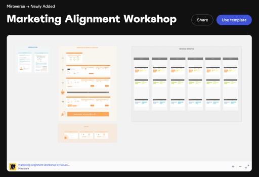 A Marketing Alignment Workshop created in miro for open sharing in Miroverse.