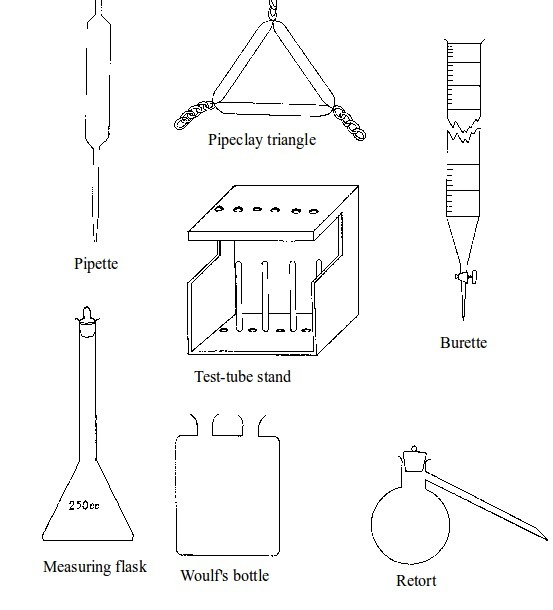 FORM ONE CHEMISTRY STUDY NOTES TOPIC 1: INTRODUCTION TO